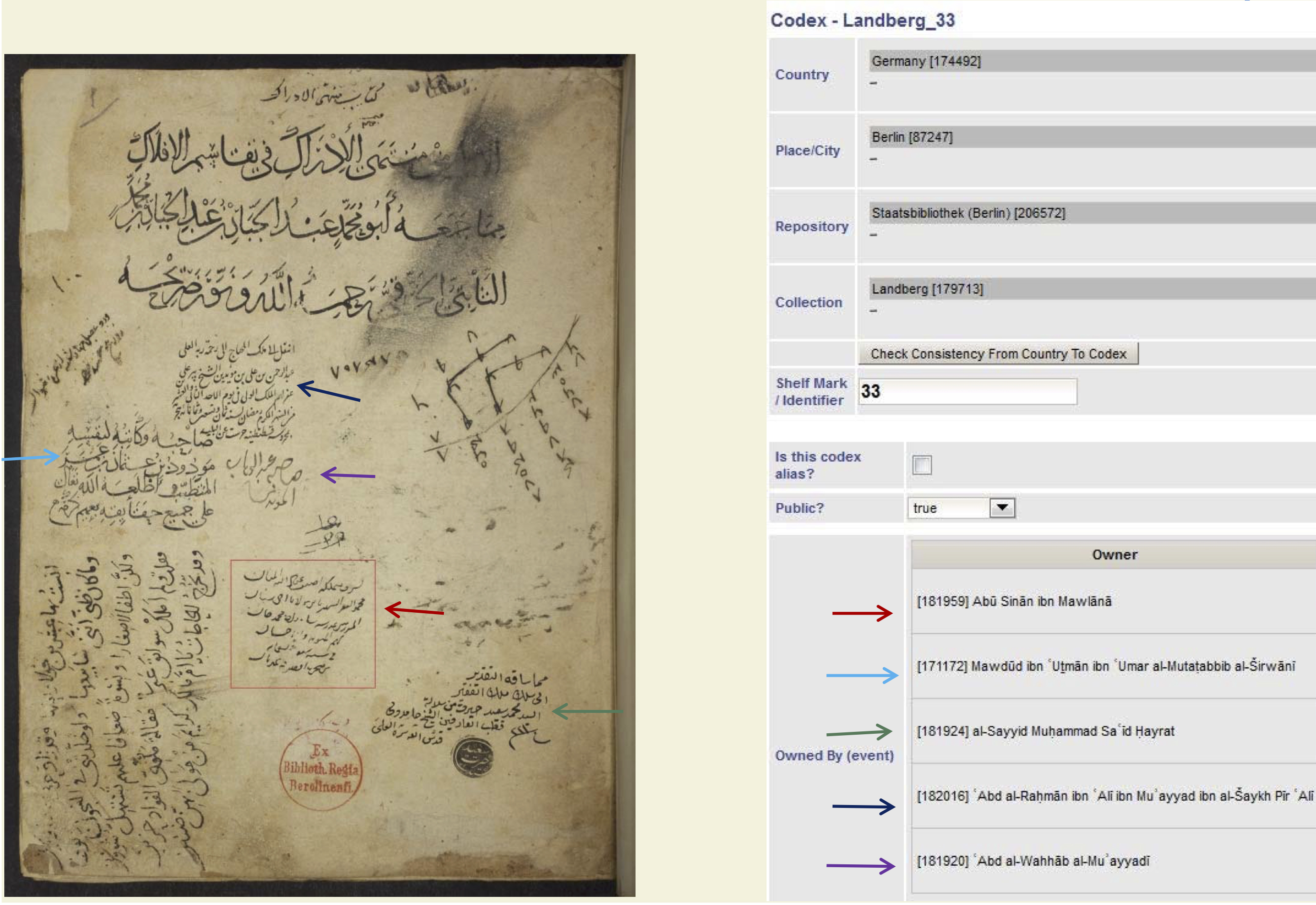 Ownership notes and study note in the codex Landberg 33, Staatsbibliothek zu Berlin.