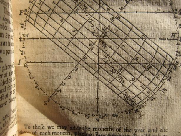 Figure 3. Photograph in raking light showing extensive 'blind stylus' work on an astronomical diagram in Edmund Gunter's Works (1673 edition). The blind stylus was a tool of artists and mathematical practitioners to score the page without leaving an obviously visible mark. Another technique was to oil the paper, creating a wipe-clean surface, or to prick through the diagram with a pin and trace the image onto a separate sheet. Cambridge University Library CCD.13.23.