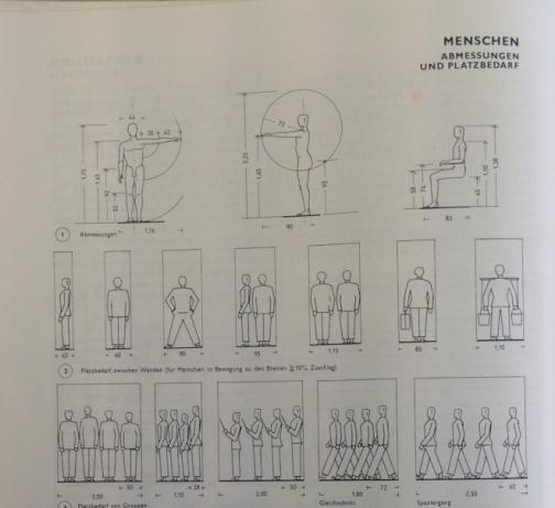 """Men: Measures and Spatial Requirements,"" in Ernst Neufert, Bauentwurfslehre (Berlin: Bauwelt-Verlag, 1936), 30."