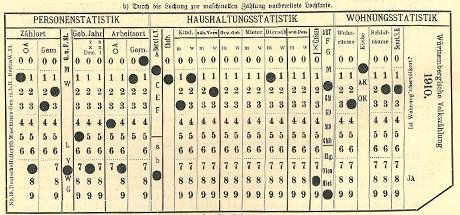 Fig. 4: First punch card used in a German census, 1910. From: Hermann Julius Losch, Die Volkszählung vom 1. Dezember 1910 (1911), p. 184.