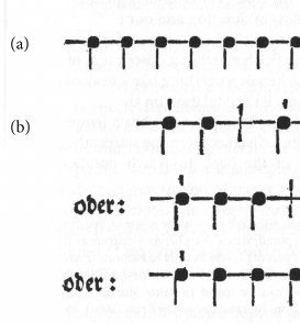 A fragment from Johann Philipp Kirnberger's Die Kunst des reinen Satzes in der Musik, facsimile ed. (1771-79; Hildesheim: Georg Olms, 1968), 2, 115. The first image represents an undifferentiated sequence of durations; the second represents their division into metric groups of two, three, and four beats.
